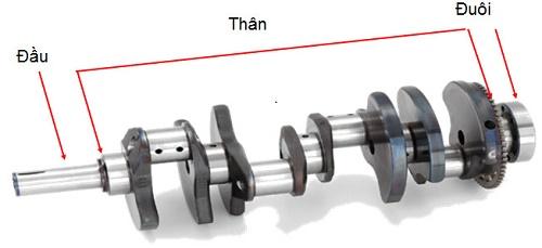 cấu tạo trục khuỷu trong động cơ 4 thì